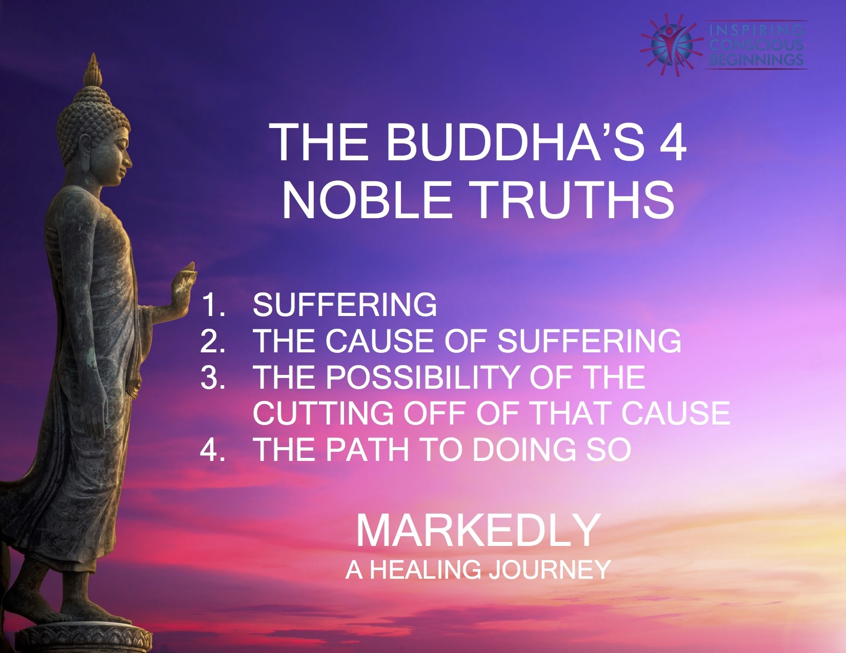 the four basic truths involved in buddhism The four noble truths refer to and express the basic orientation of buddhism in a short expression: we crave and cling to impermanent states and things, which are dukkha.